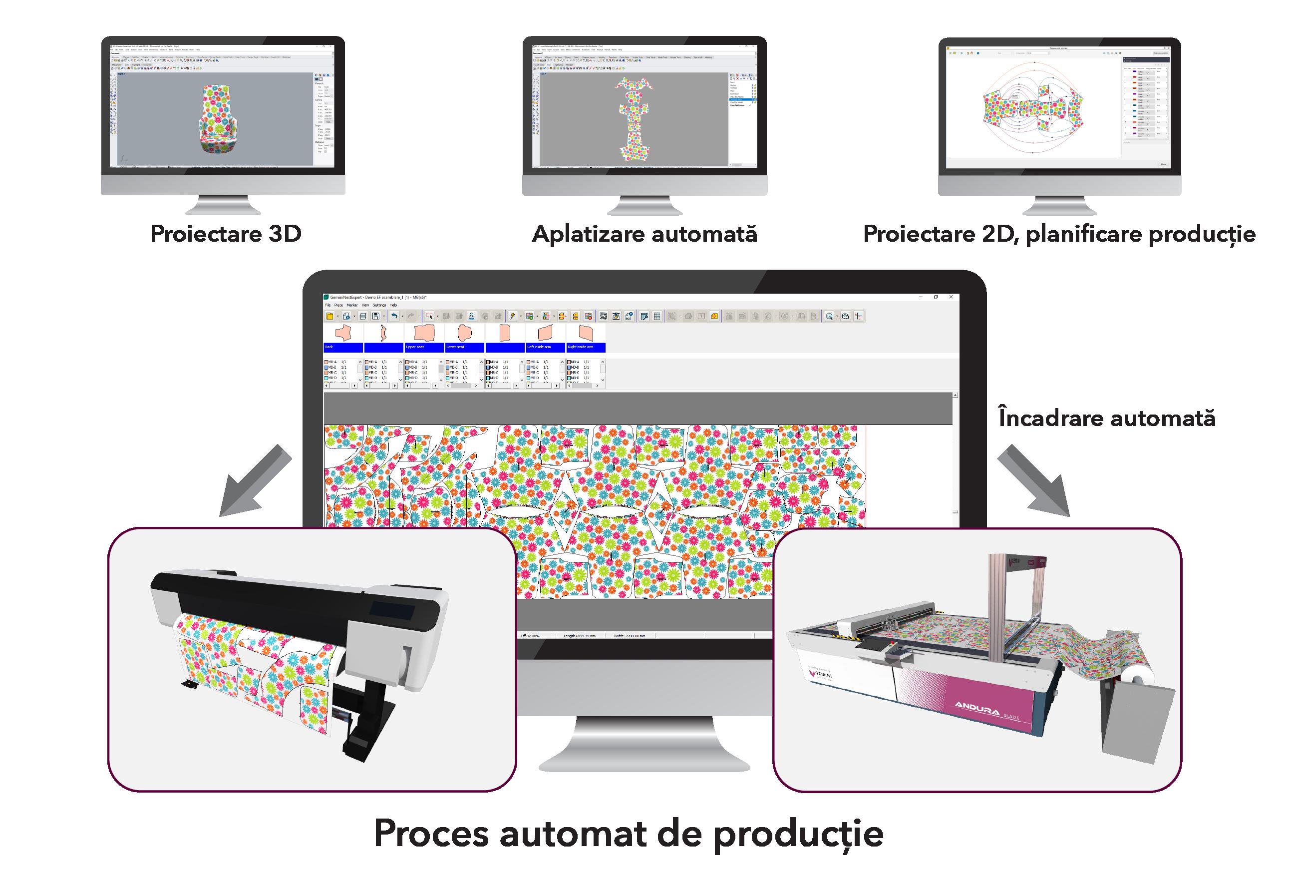 Gemini CAD Systems și ExactFlat anunță încheierea unui parteneriat pentru interconectarea tehnologiilor proprii, în scopul de a oferi clienților o soluție integrată de dezvoltare a tiparelor 2D pornind de la proiectul 3D al produsului