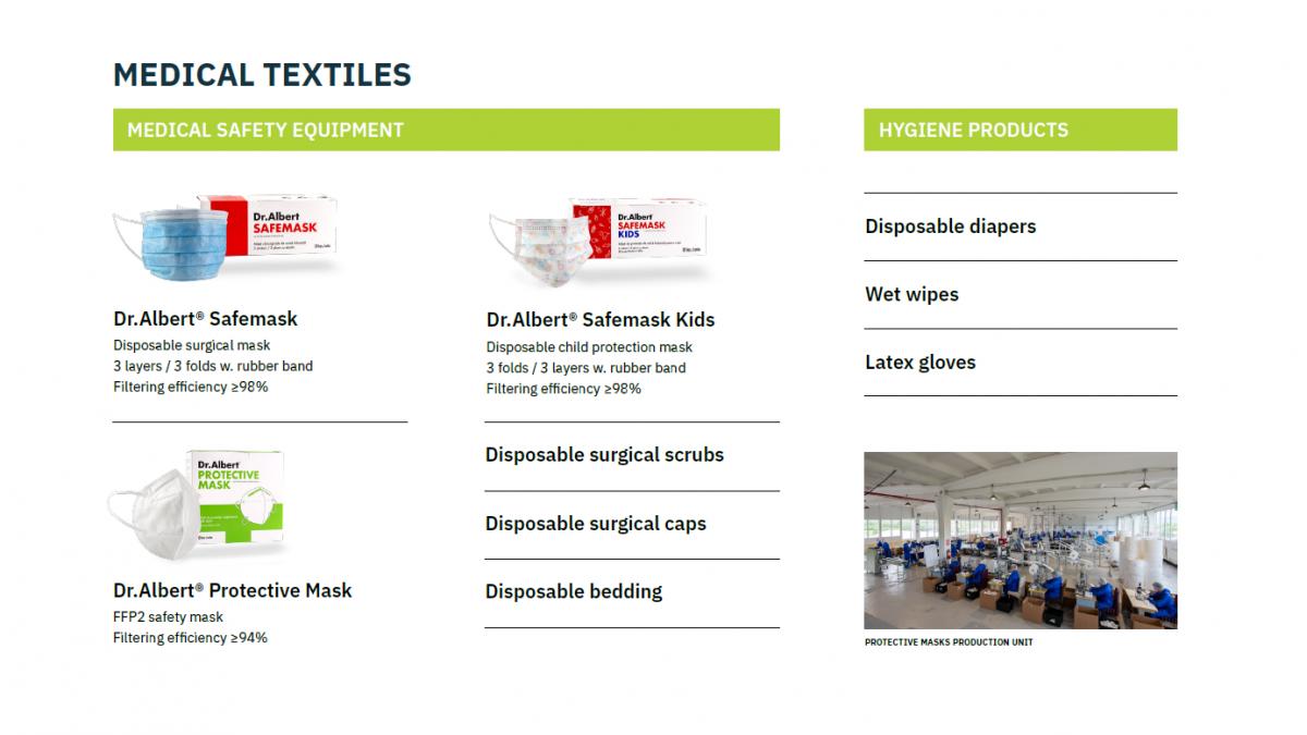 Techtex: Producătorii români pot asigura cantitatea de măști și echipamente de protecție necesară României, la prețuri accesibile